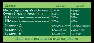 Mollers-Jabolko-Tabela.fw_