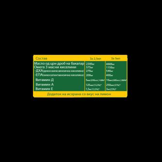 Mollers-Limon-Tabela