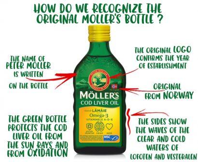 kako-da-go-prepoznaeme-mollers-eng